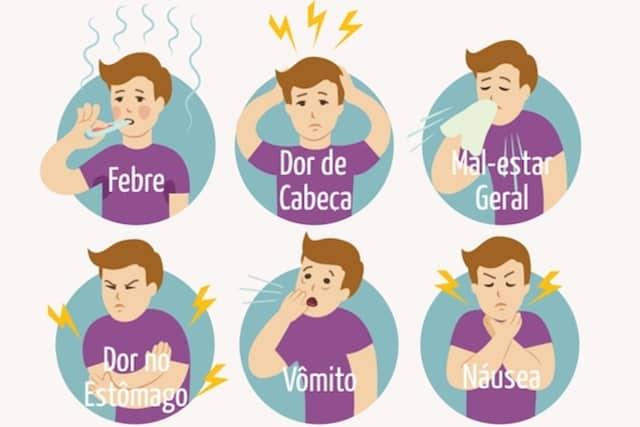 Sintoma de Alergias Alimentares - Sem Glúten Sem Lactose
